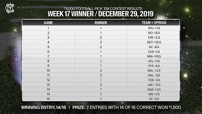 Football Pick 'Em Results- Week 17 - 12-29-19